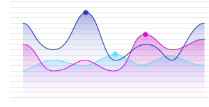 Case summary graph Company A