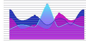 Case summary graph Company B